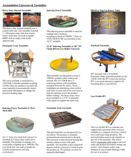 Accumulation Conveyors & Turntables Photo Gallery