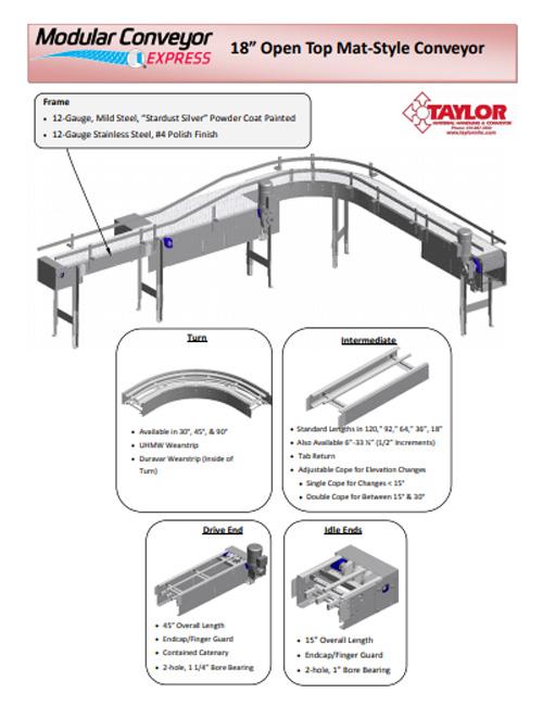Open Top Mat-Style Conveyor