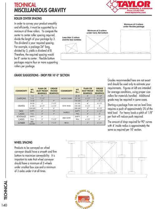 Roach Technical Info