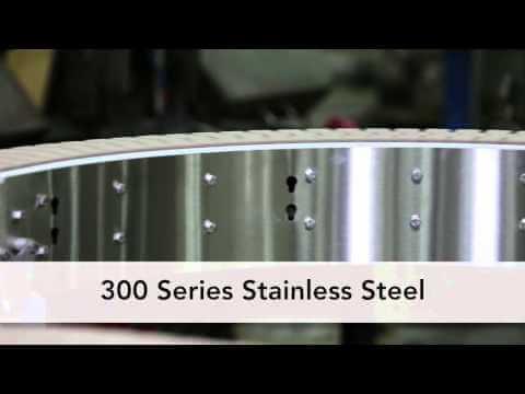 AquaGard 7100 Series Conveyors