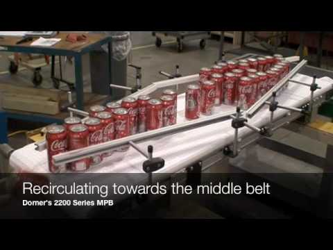 Recirculating Conveyors