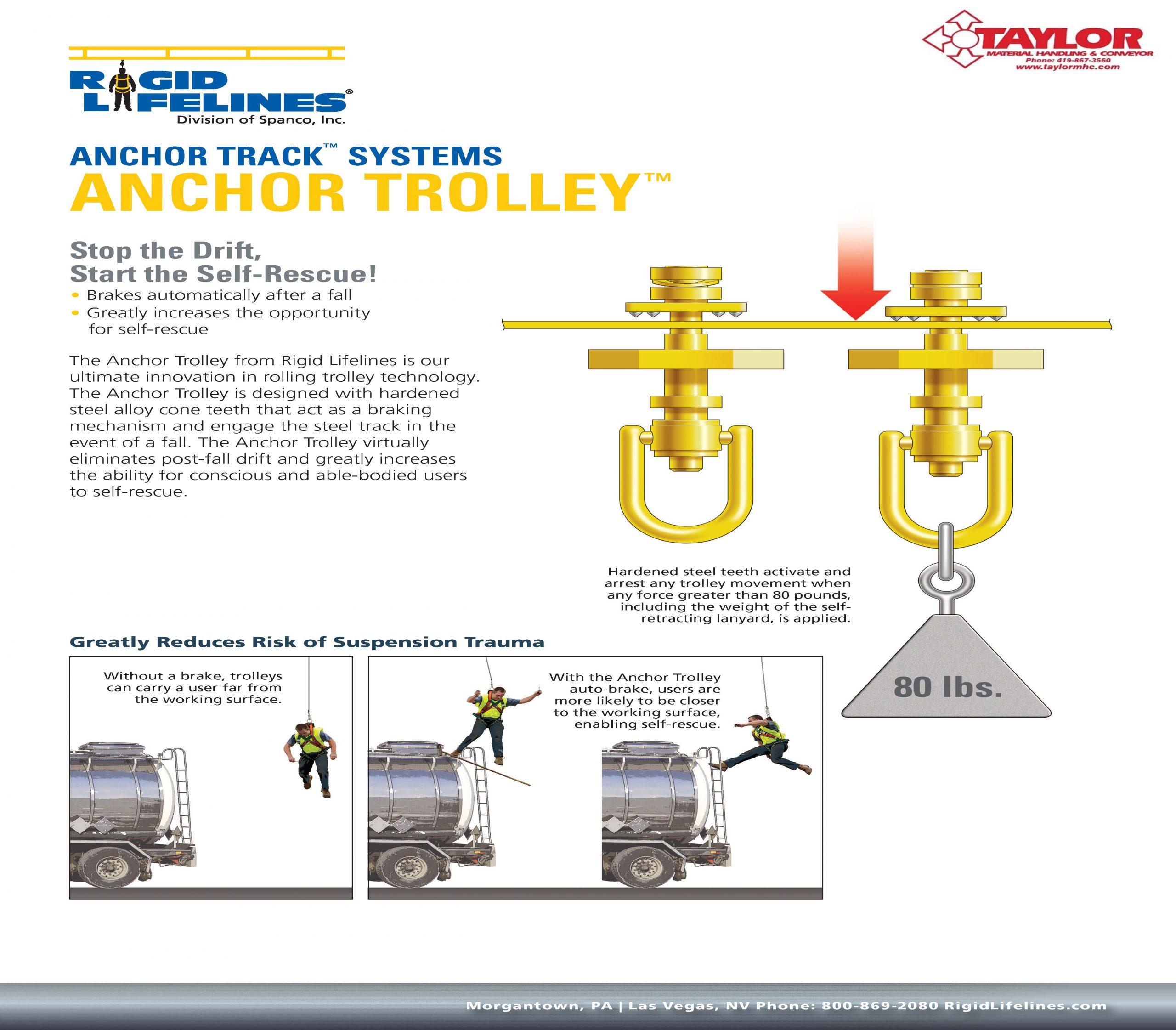 Spanco Anchor Trolley