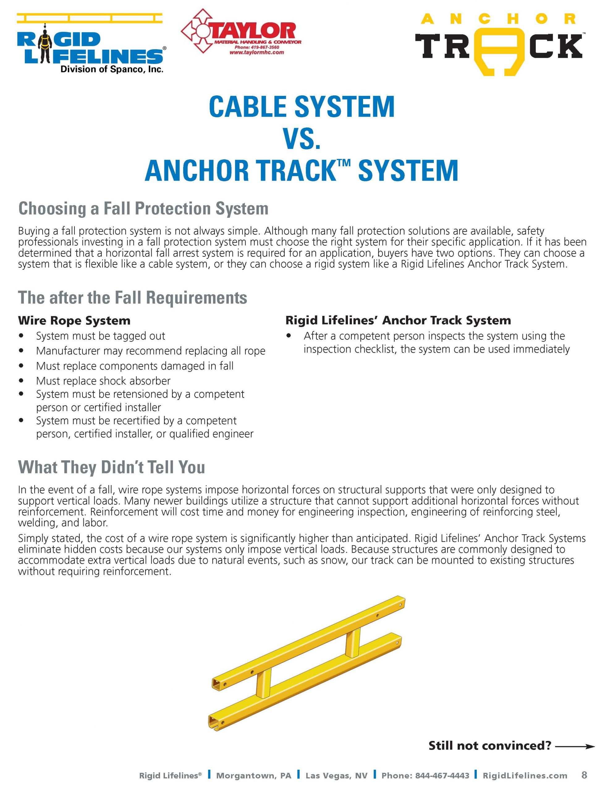 Spanco Cable VS. Track Flyer
