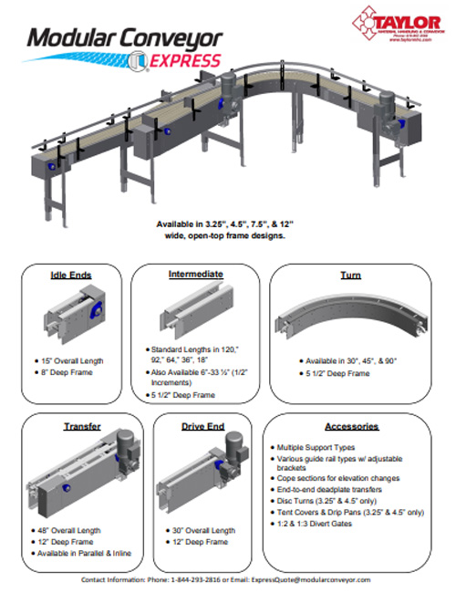 TableTop Conveyor Overview