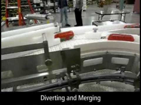 Dorner Conveyor System Solutions
